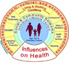 Early life origins of health inequalities -a life-course approach
